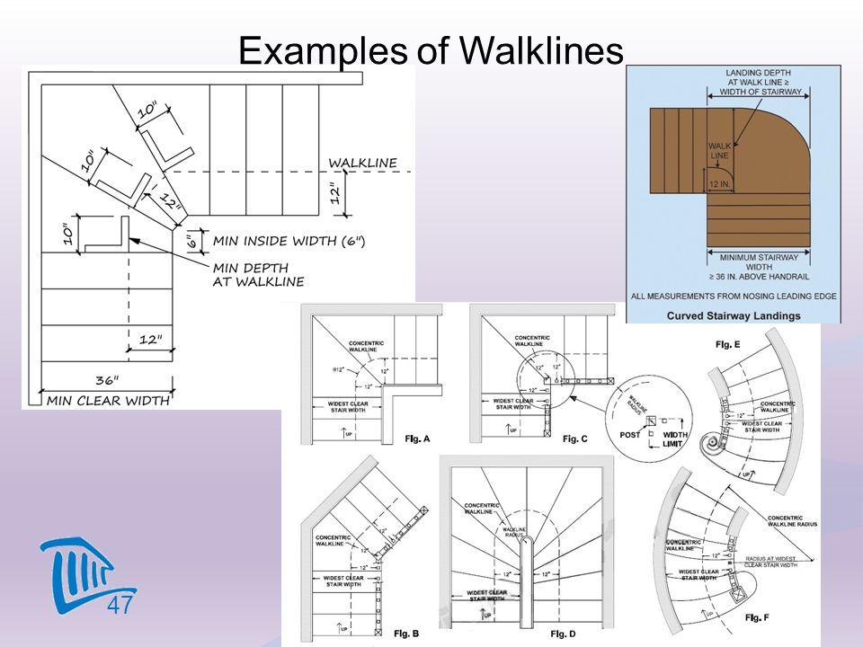 47 Examples of Walklines