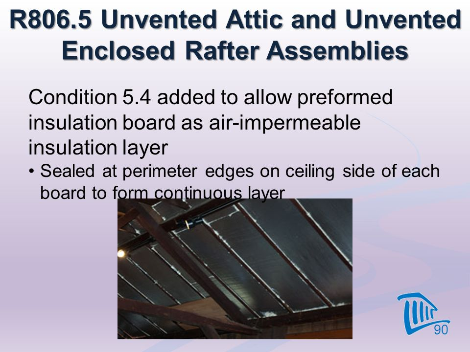 R806.5 Unvented Attic and Unvented Enclosed Rafter Assemblies Condition 5.4 added to allow preformed insulation board as air-impermeable insulation la