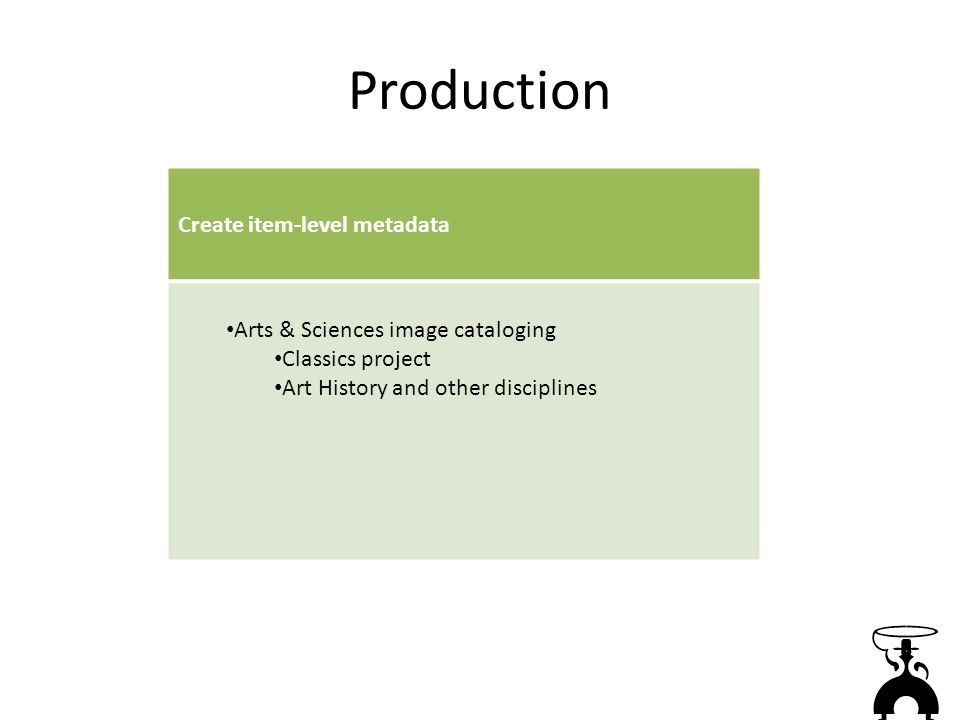 Production Create item-level metadata Arts & Sciences image cataloging Classics project Art History and other disciplines