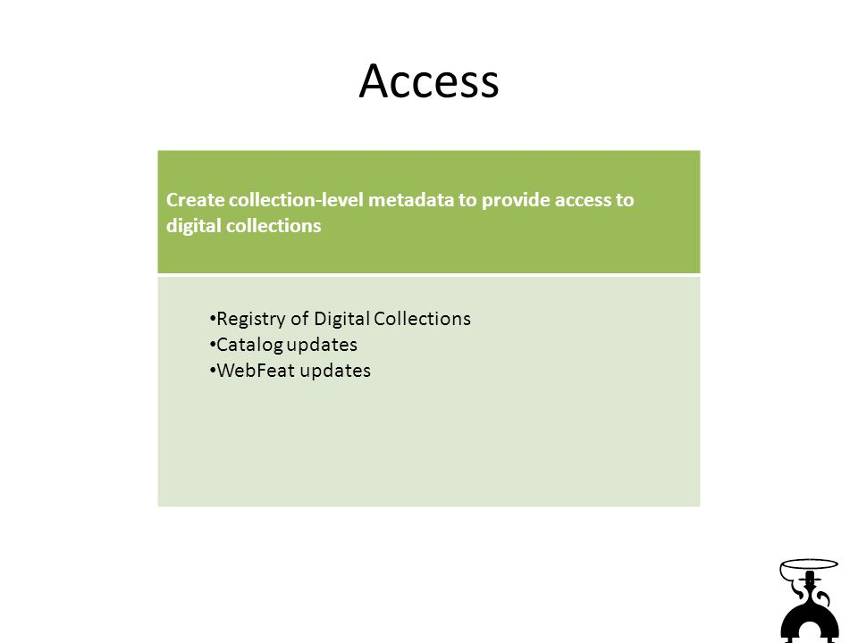 Access Create collection-level metadata to provide access to digital collections Registry of Digital Collections Catalog updates WebFeat updates