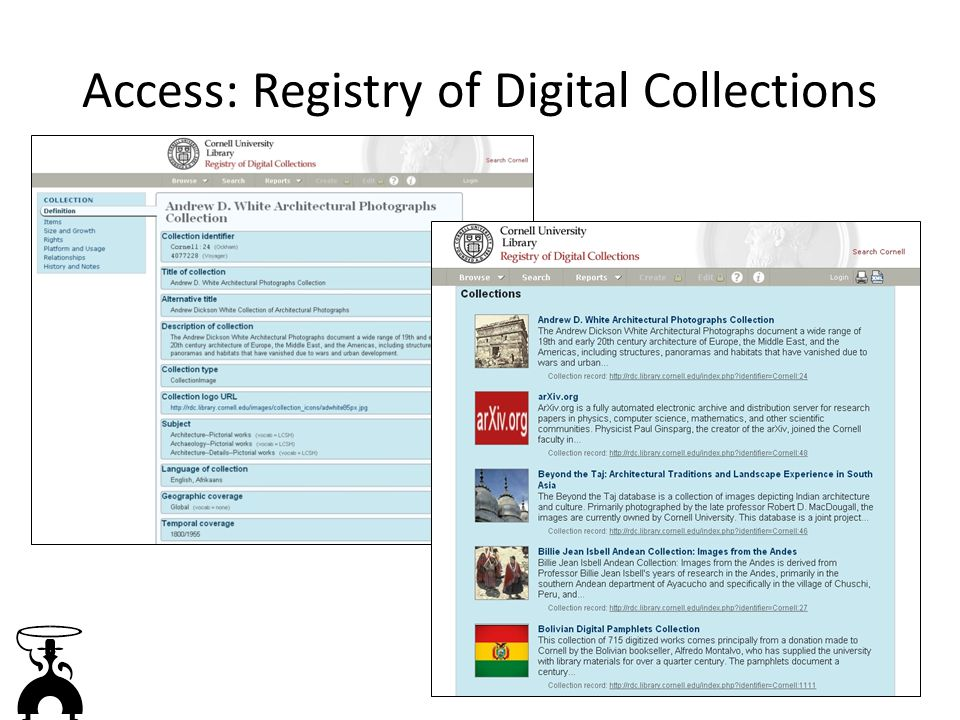 Access: Registry of Digital Collections