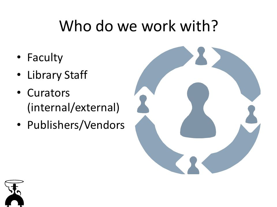 Who do we work with Faculty Library Staff Curators (internal/external) Publishers/Vendors