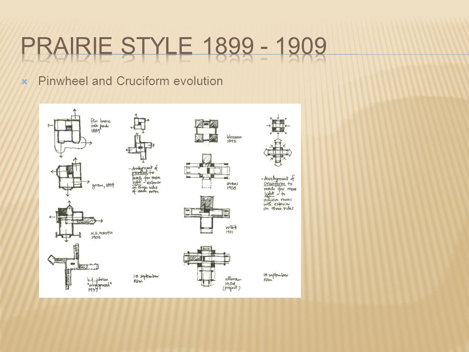  Pinwheel and Cruciform evolution