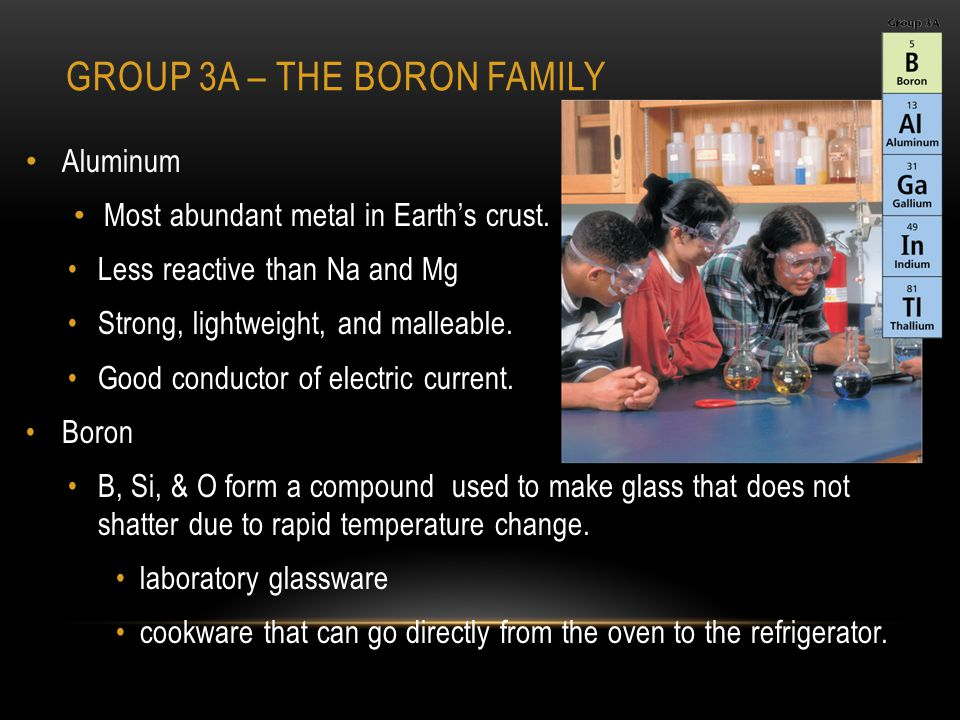 GROUP 3A – THE BORON FAMILY Aluminum Most abundant metal in Earth's crust.