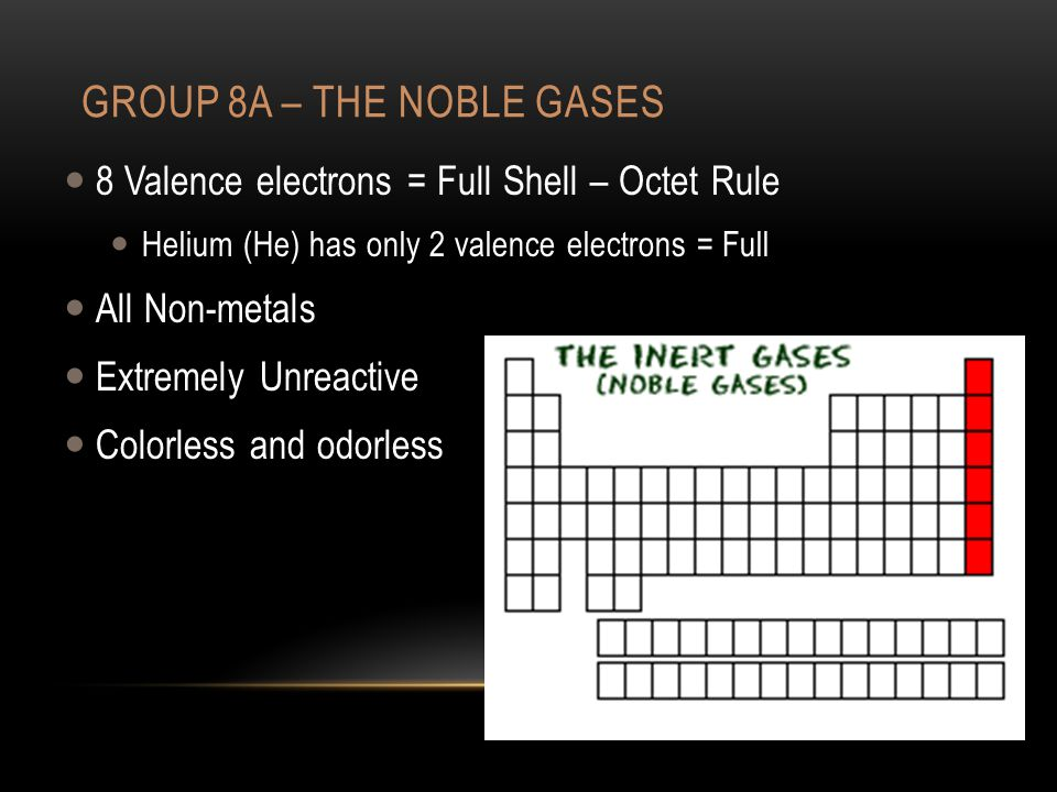 GROUP 8A – THE NOBLE GASES 8 Valence electrons = Full Shell – Octet Rule Helium (He) has only 2 valence electrons = Full All Non-metals Extremely Unreactive Colorless and odorless