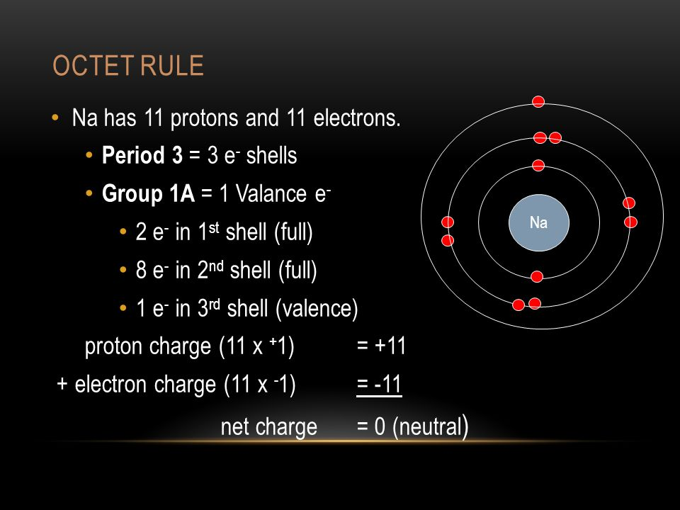 OCTET RULE Na has 11 protons and 11 electrons.