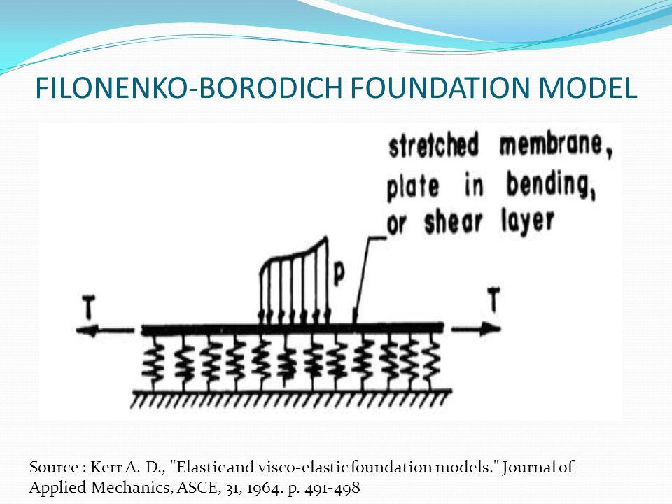 FILONENKO-BORODICH FOUNDATION MODEL Source : Kerr A. D.,