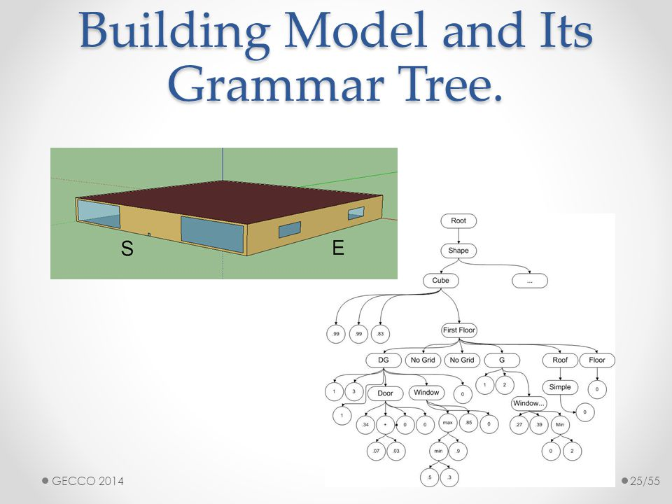 Building Model and Its Grammar Tree. GECCO 201425/55