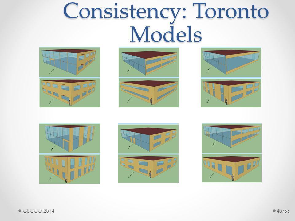 Consistency: Toronto Models GECCO 201440/55
