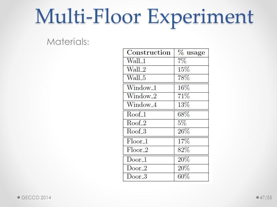 Multi-Floor Experiment Materials : GECCO 201447/55