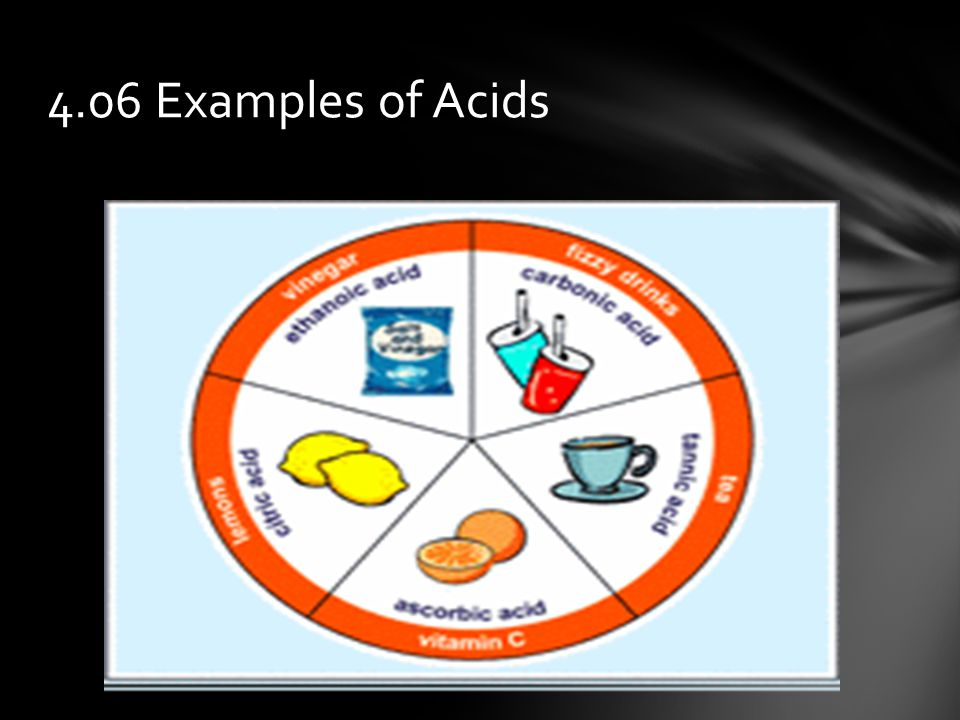 4.06 Examples of Acids