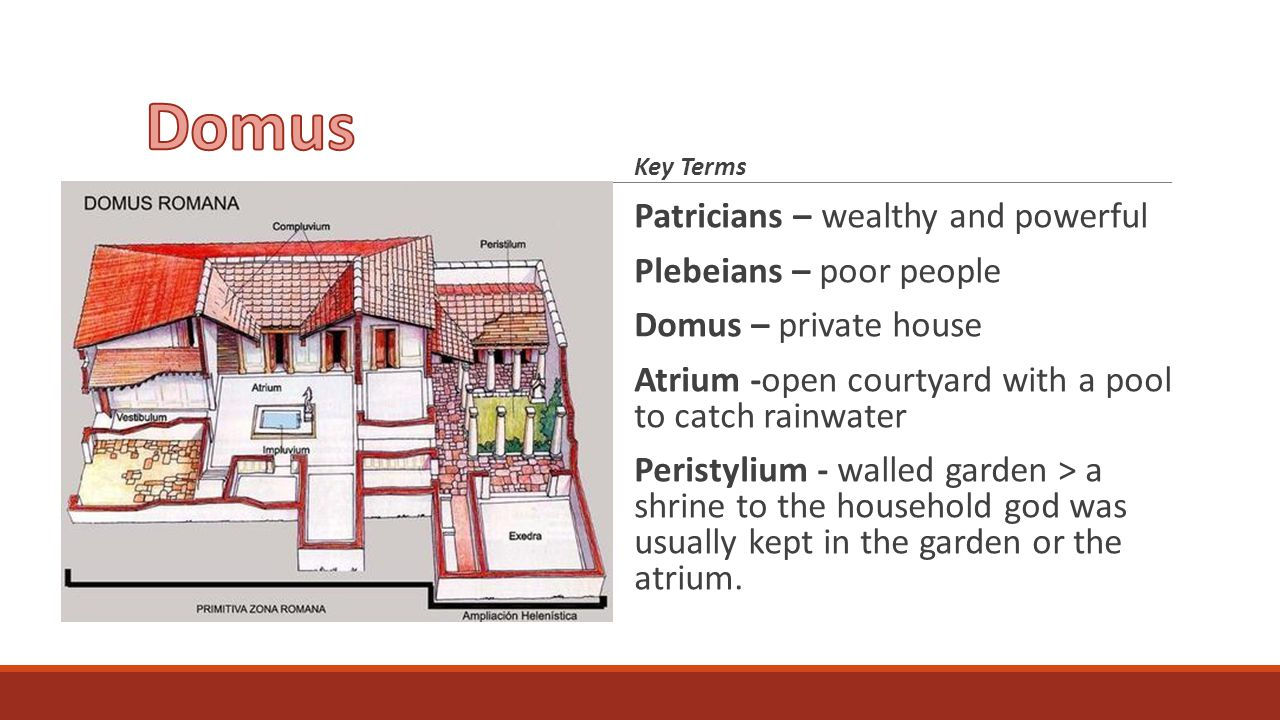 Key Terms Insulae - Rich and poor tenants rented rooms in five or six storey apartment blocks called Insulae.