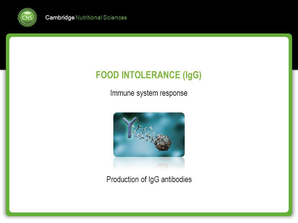 Cambridge Nutritional Sciences FOOD INTOLERANCE (IgG) Immune system response Production of IgG antibodies