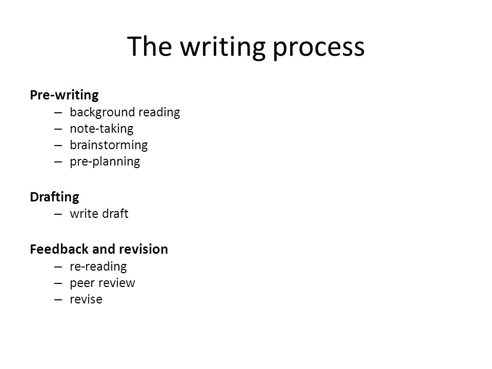 The writing process Pre-writing – background reading – note-taking – brainstorming – pre-planning Drafting – write draft Feedback and revision – re-re