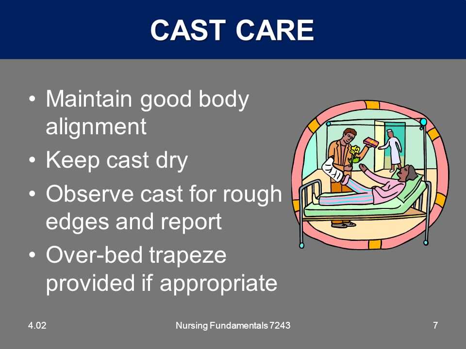 7 Maintain good body alignment Keep cast dry Observe cast for rough edges and report Over-bed trapeze provided if appropriate 4.02Nursing Fundamentals 7243