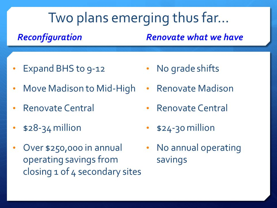 Two plans emerging thus far… Reconfiguration Expand BHS to 9-12 Move Madison to Mid-High Renovate Central $28-34 million Over $250,000 in annual operating savings from closing 1 of 4 secondary sites Renovate what we have No grade shifts Renovate Madison Renovate Central $24-30 million No annual operating savings
