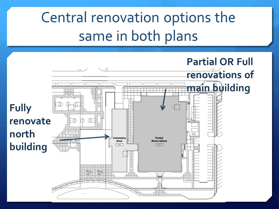 Central renovation options the same in both plans Partial OR Full renovations of main building Fully renovate north building