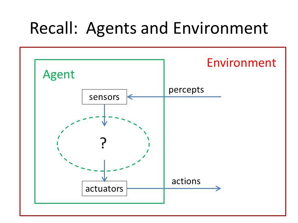 Recall: Agents and Environment Agent Environment sensors actuators percepts actions