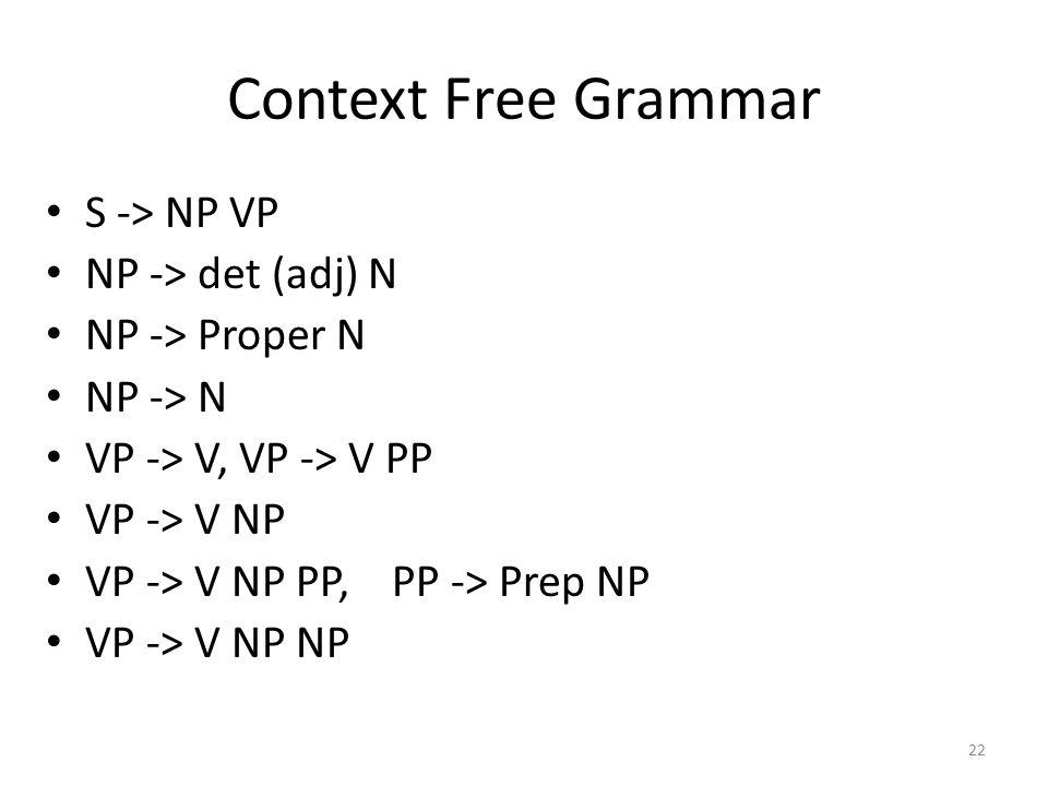Context Free Grammar S -> NP VP NP -> det (adj) N NP -> Proper N NP -> N VP -> V, VP -> V PP VP -> V NP VP -> V NP PP, PP -> Prep NP VP -> V NP NP 22