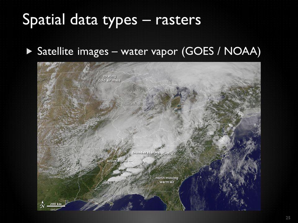  Satellite images – water vapor (GOES / NOAA) 25 Spatial data types – rasters