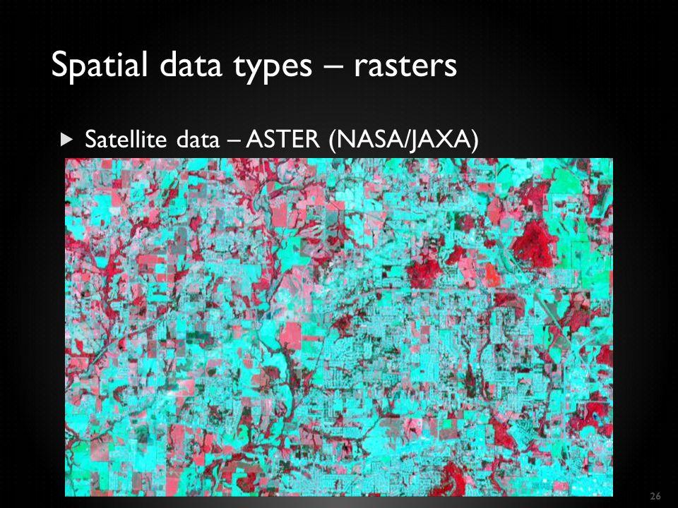  Satellite data – ASTER (NASA/JAXA) 26 Spatial data types – rasters
