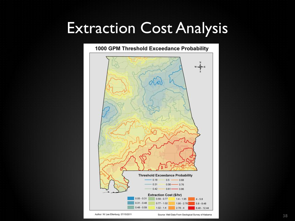 Extraction Cost Analysis 38