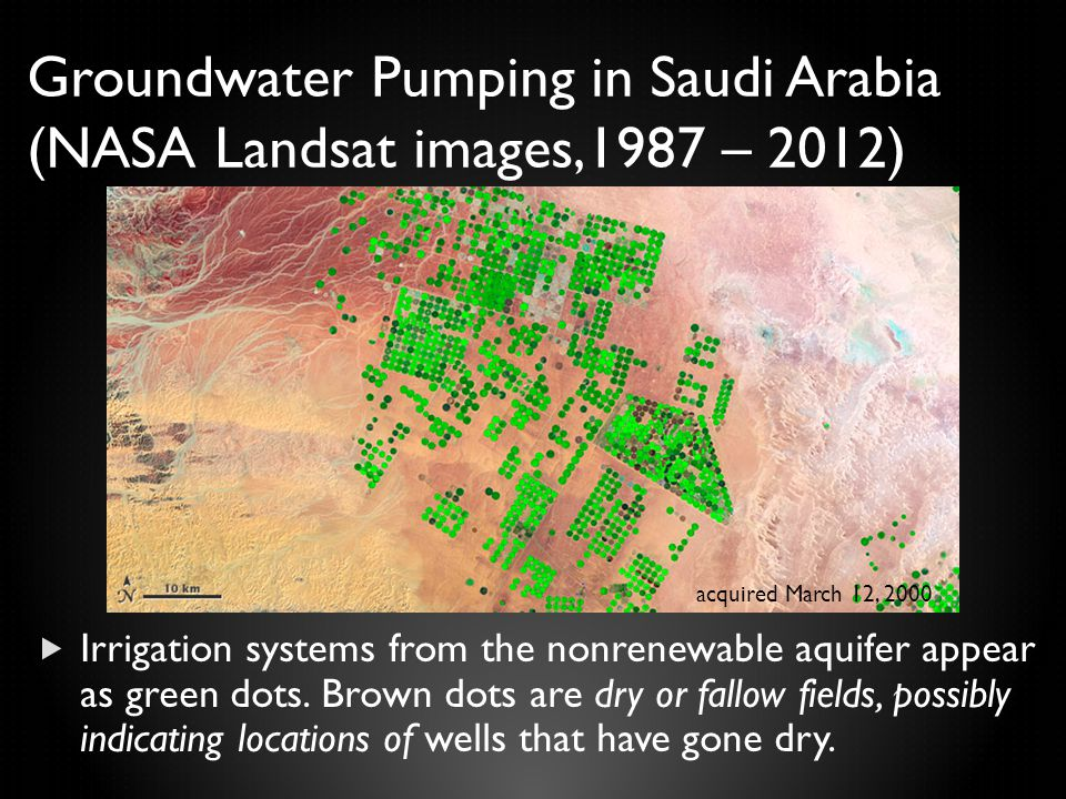 Groundwater Pumping in Saudi Arabia (NASA Landsat images,1987 – 2012)  Irrigation systems from the nonrenewable aquifer appear as green dots.