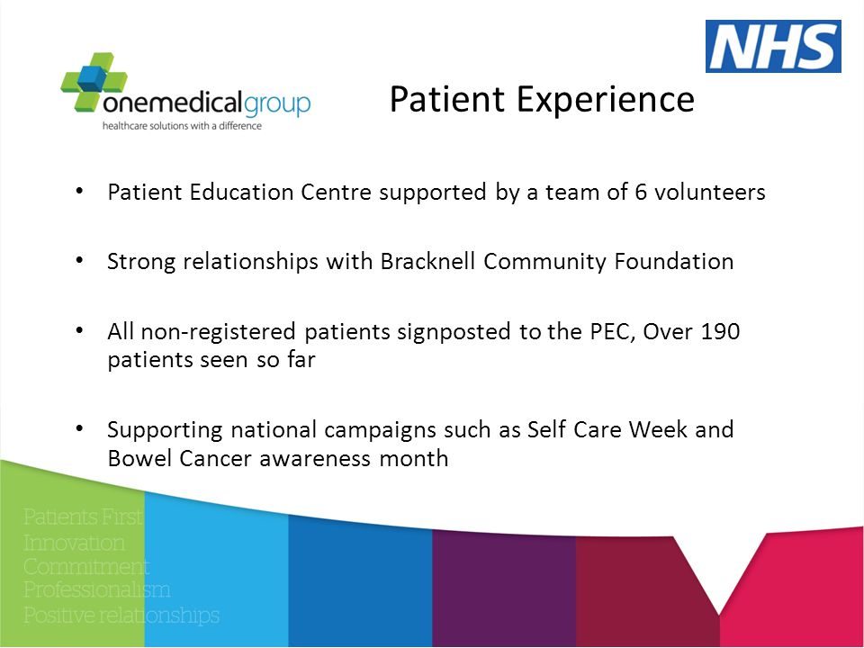 Patient Education Centre supported by a team of 6 volunteers Strong relationships with Bracknell Community Foundation All non-registered patients signposted to the PEC, Over 190 patients seen so far Supporting national campaigns such as Self Care Week and Bowel Cancer awareness month Patient Experience