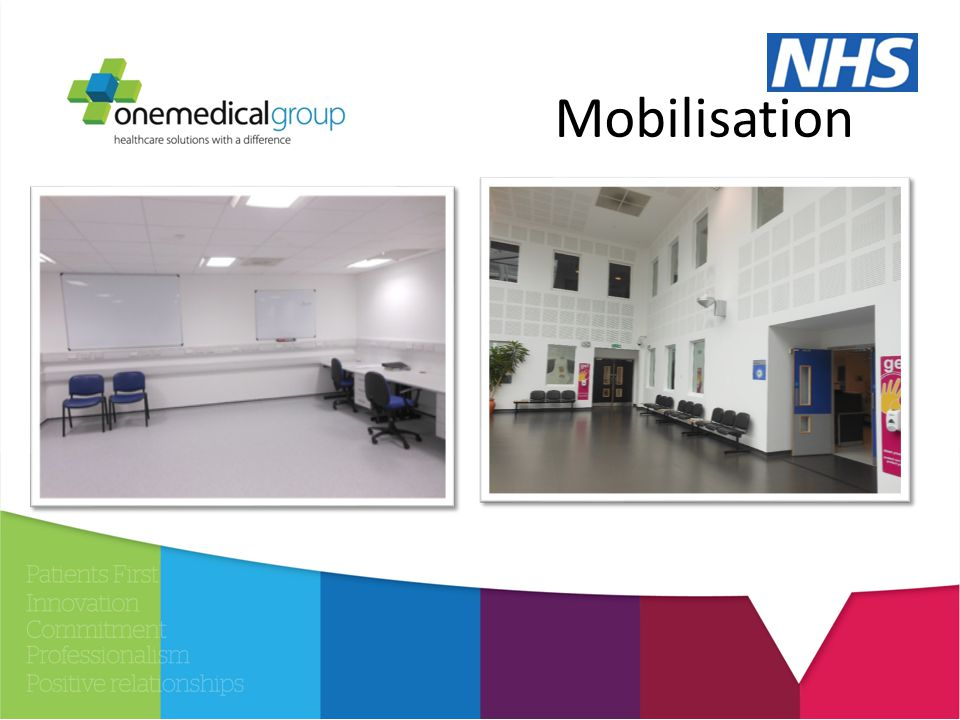 5 consulting Rooms Treatment Room & Plaster Room Patient Education Centre Administration Office Storage Facilities