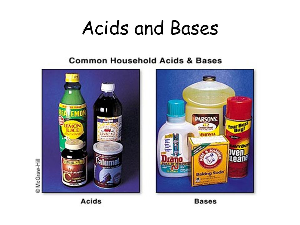 Properties of Acids and Bases Acids Tastes sour Acids corrode metals Positively charged hydrogen ions (H+) Bases Taste bitter Feel slippery Most hand soaps and drain cleaners are bases Negatively charged hydroxide ions (OH-)