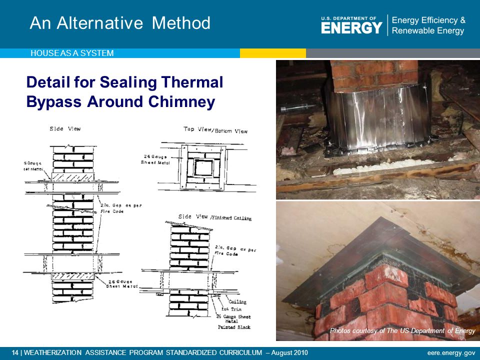 14 | WEATHERIZATION ASSISTANCE PROGRAM STANDARDIZED CURRICULUM – August 2010eere.energy.gov An Alternative Method Detail for Sealing Thermal Bypass Around Chimney HOUSE AS A SYSTEM Photos courtesy of The US Department of Energy