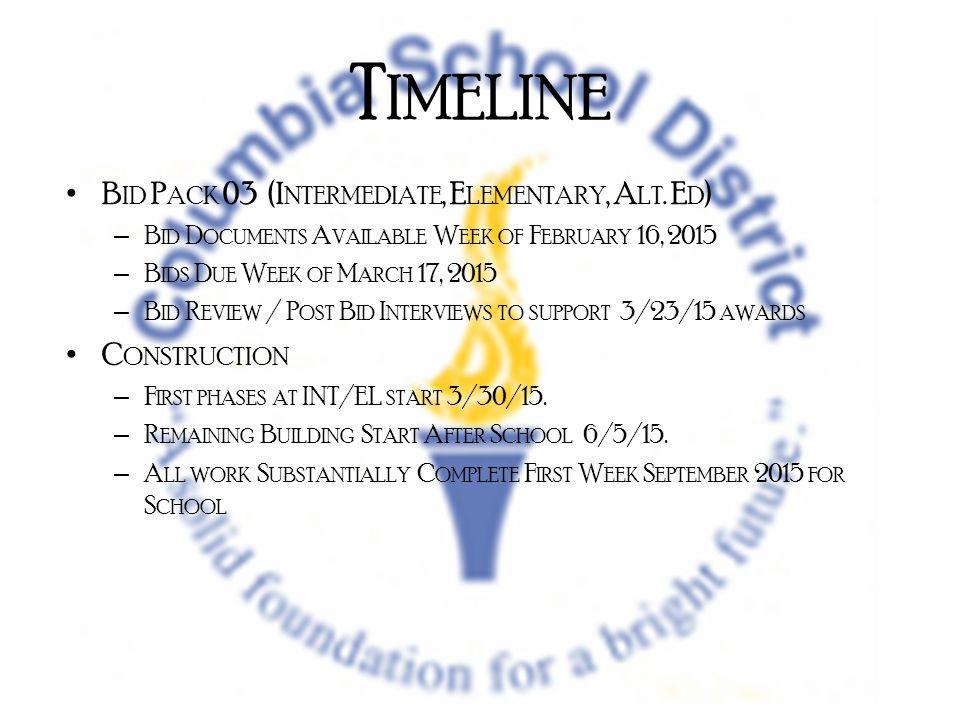 T IMELINE B ID P ACK 03 (I NTERMEDIATE, E LEMENTARY, A LT.