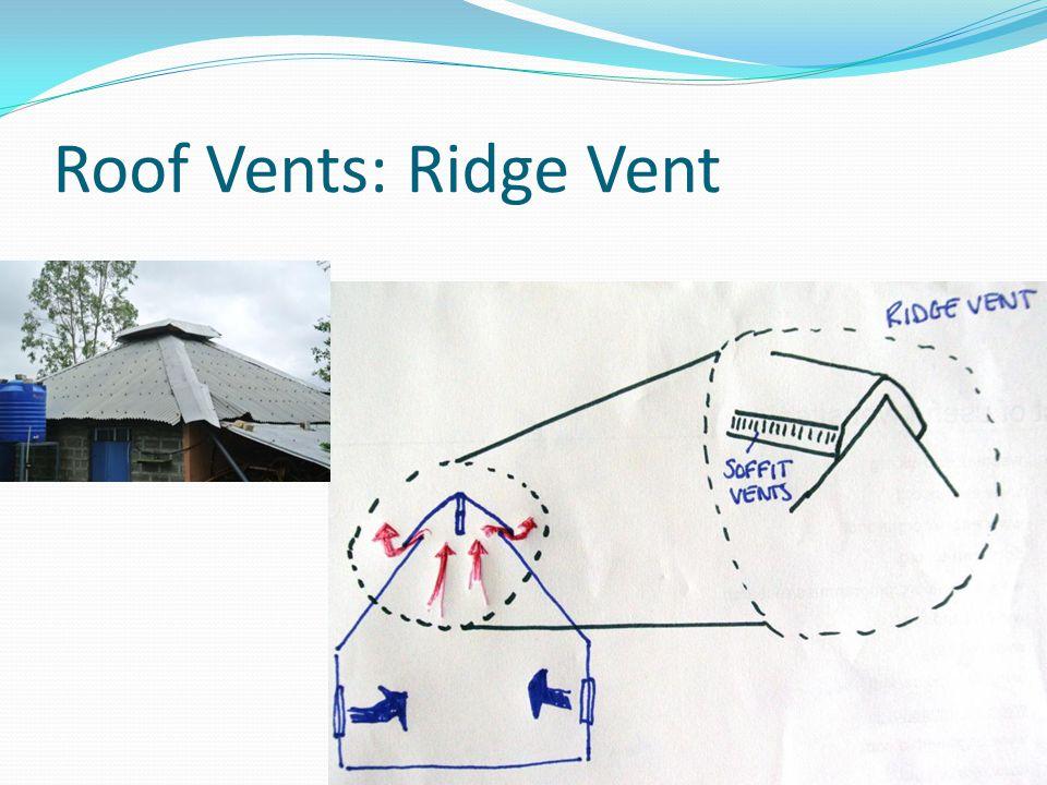 Roof Vents: Ridge Vent