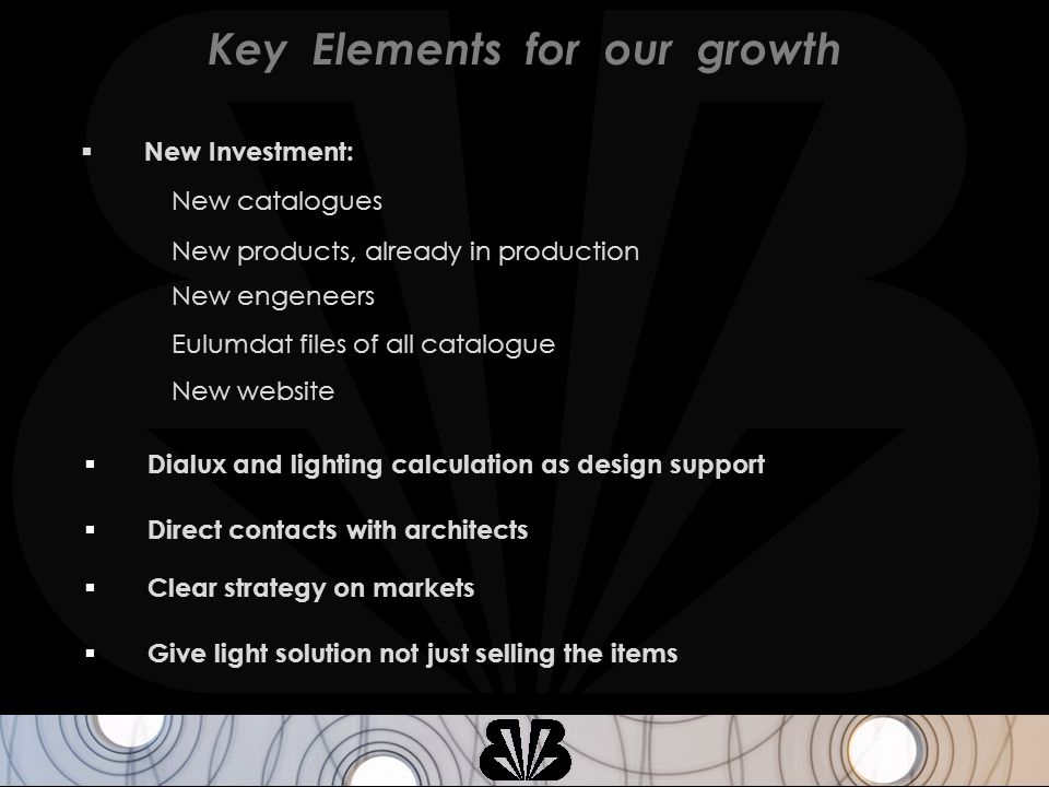  New Investment:  Dialux and lighting calculation as design support  Direct contacts with architects  Clear strategy on markets New catalogues New engeneers New products, already in production Eulumdat files of all catalogue New website  Give light solution not just selling the items Key Elements for our growth
