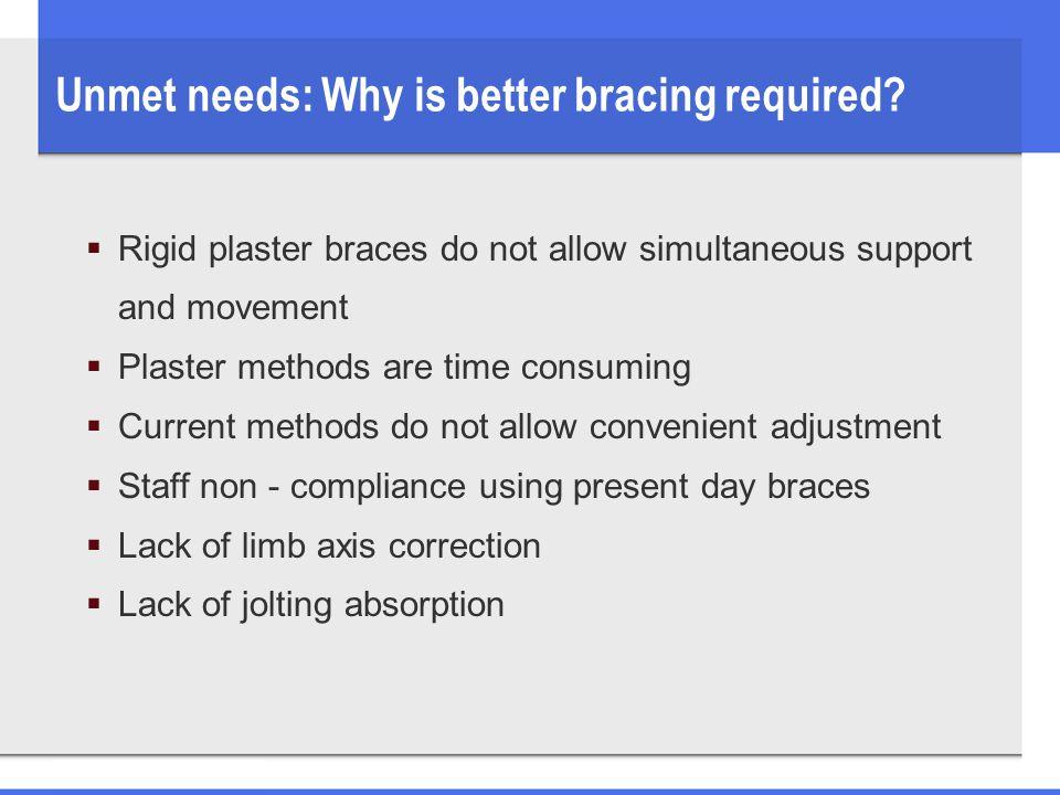 Unmet needs: Why is better bracing required.