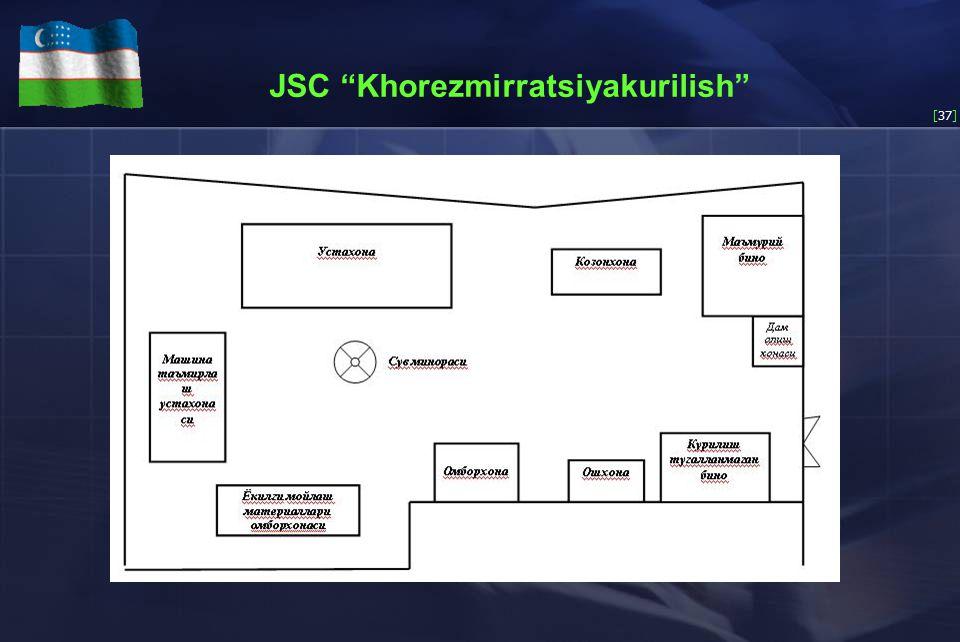 [37] JSC Khorezmirratsiyakurilish