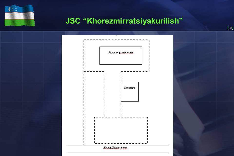[38] JSC Khorezmirratsiyakurilish