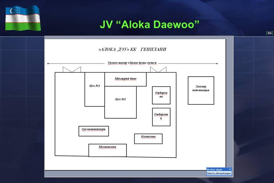 [66] JV Aloka Daewoo