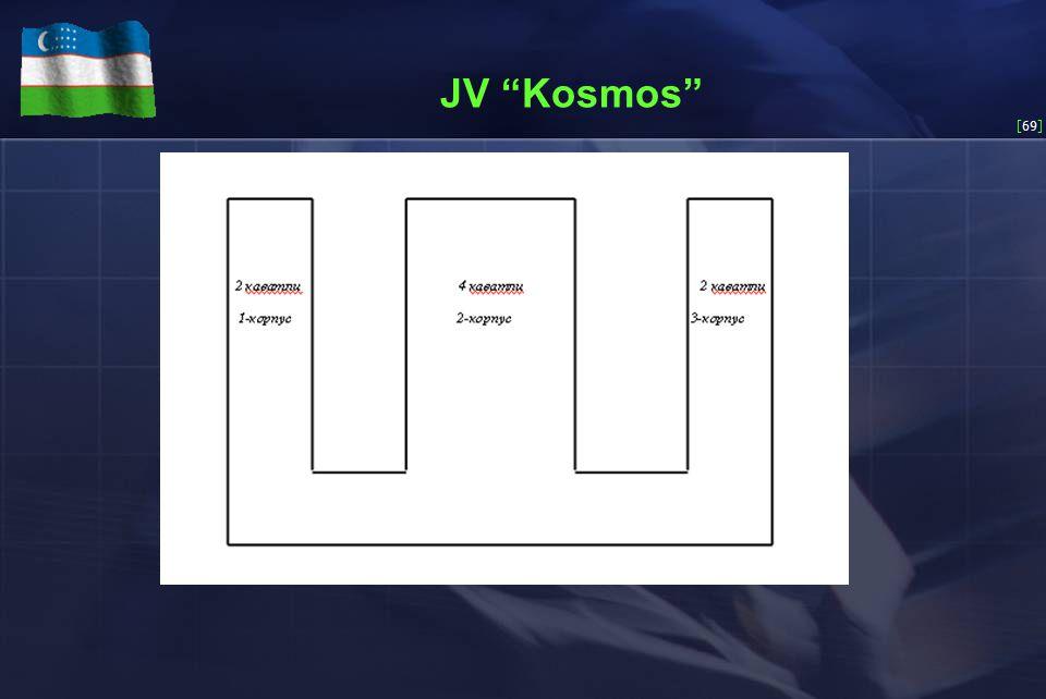 [69] JV Kosmos
