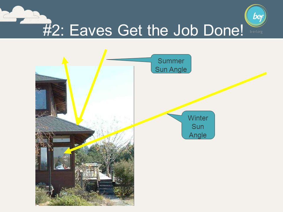 #2: Eaves Get the Job Done! Summer Sun Angle Winter Sun Angle