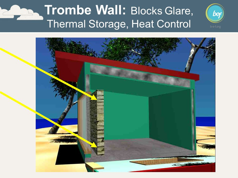 Trombe Wall: Blocks Glare, Thermal Storage, Heat Control