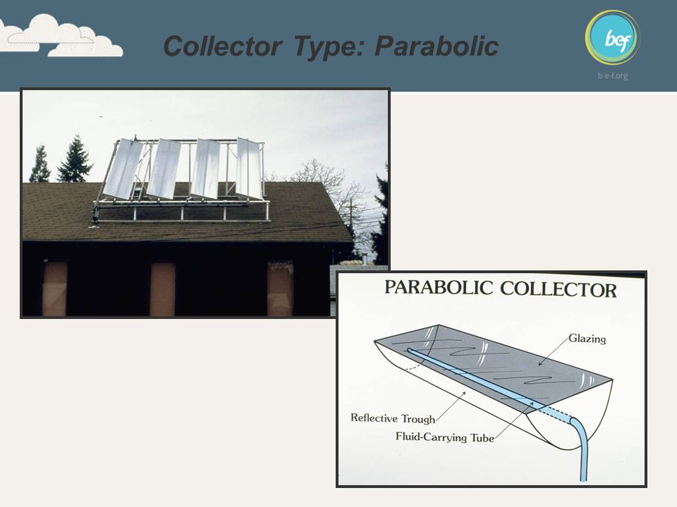 Collector Type: Parabolic