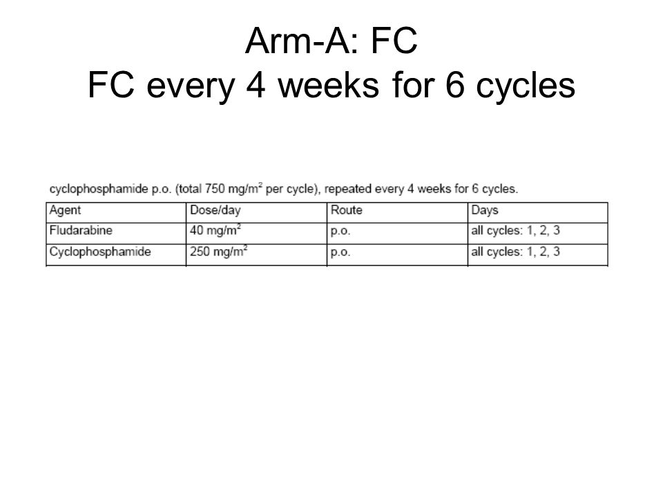 Arm-A: FC FC every 4 weeks for 6 cycles