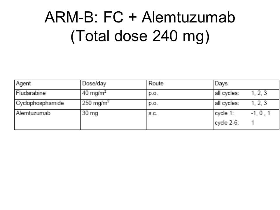 ARM-B: FC + Alemtuzumab (Total dose 240 mg)