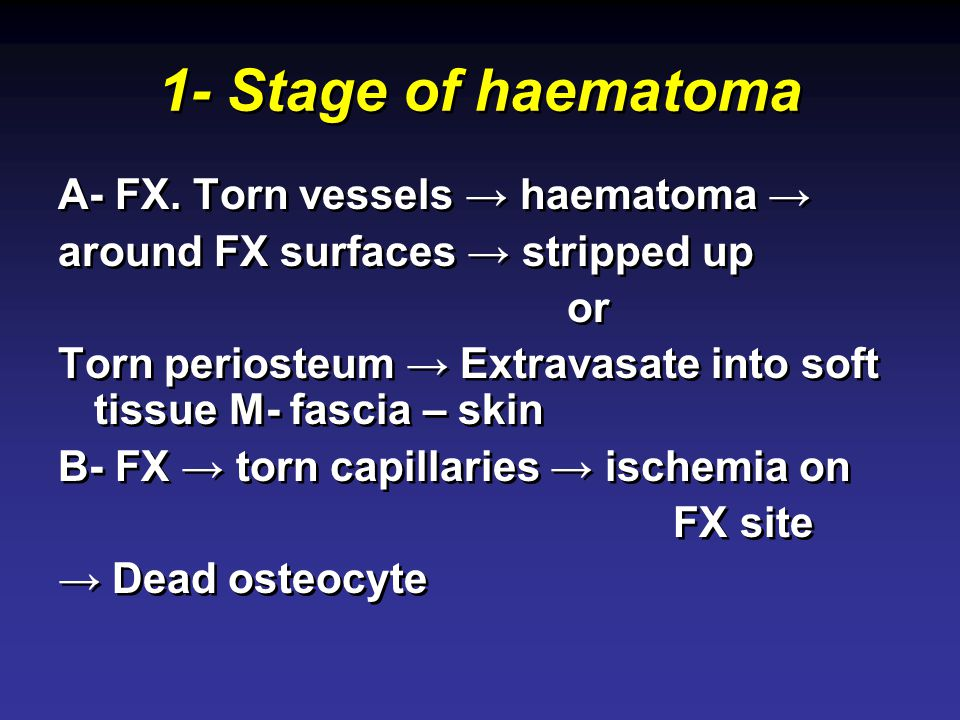 1- Stage of haematoma A- FX. Torn vessels → haematoma → around FX surfaces → stripped up or Torn periosteum → Extravasate into soft tissue M- fascia –
