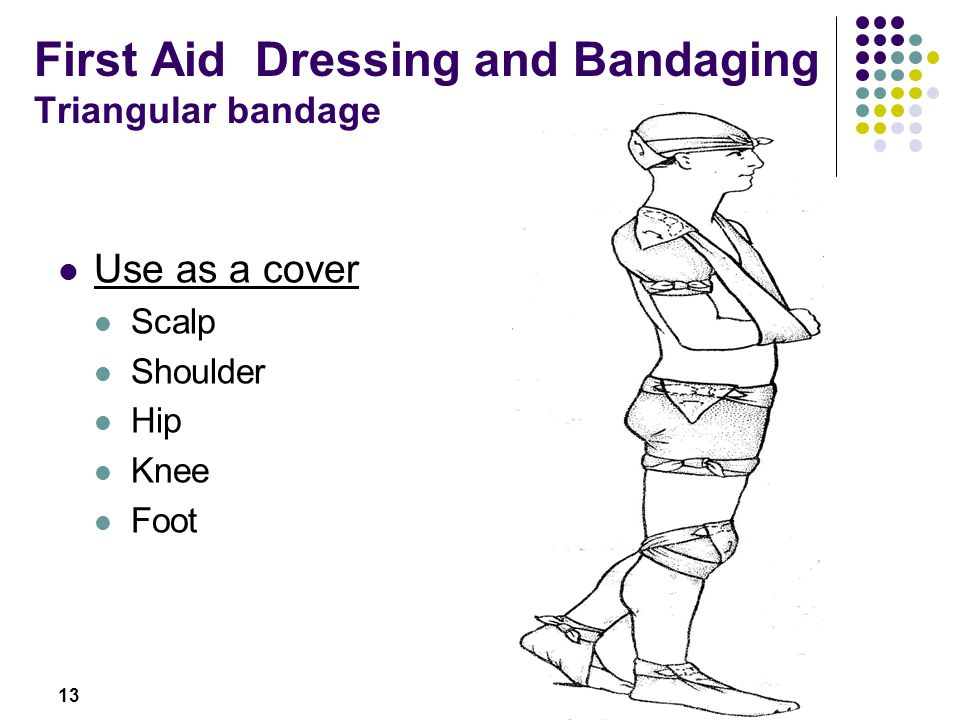 13 Use as a cover Scalp Shoulder Hip Knee Foot First Aid Dressing and Bandaging Triangular bandage