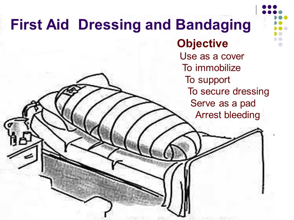 3 First Aid Dressing and Bandaging Guidelines in dressing and bandaging Sterile or clean material Bleeding is controlled.