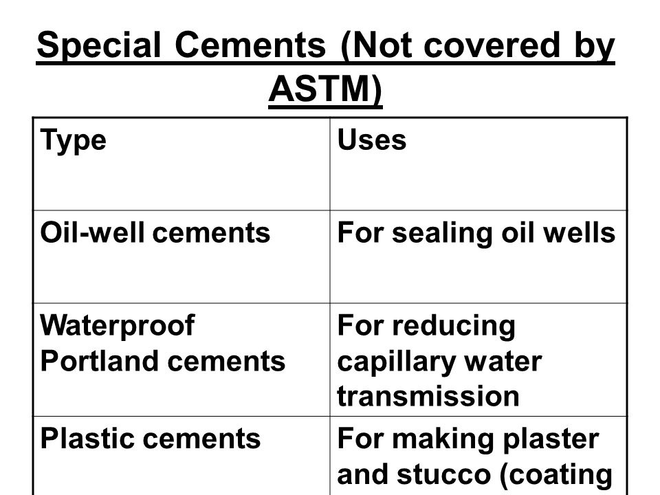 Special Cements (Not covered by ASTM) TypeUses Oil-well cementsFor sealing oil wells Waterproof Portland cements For reducing capillary water transmission Plastic cementsFor making plaster and stucco (coating exterior surfaces)
