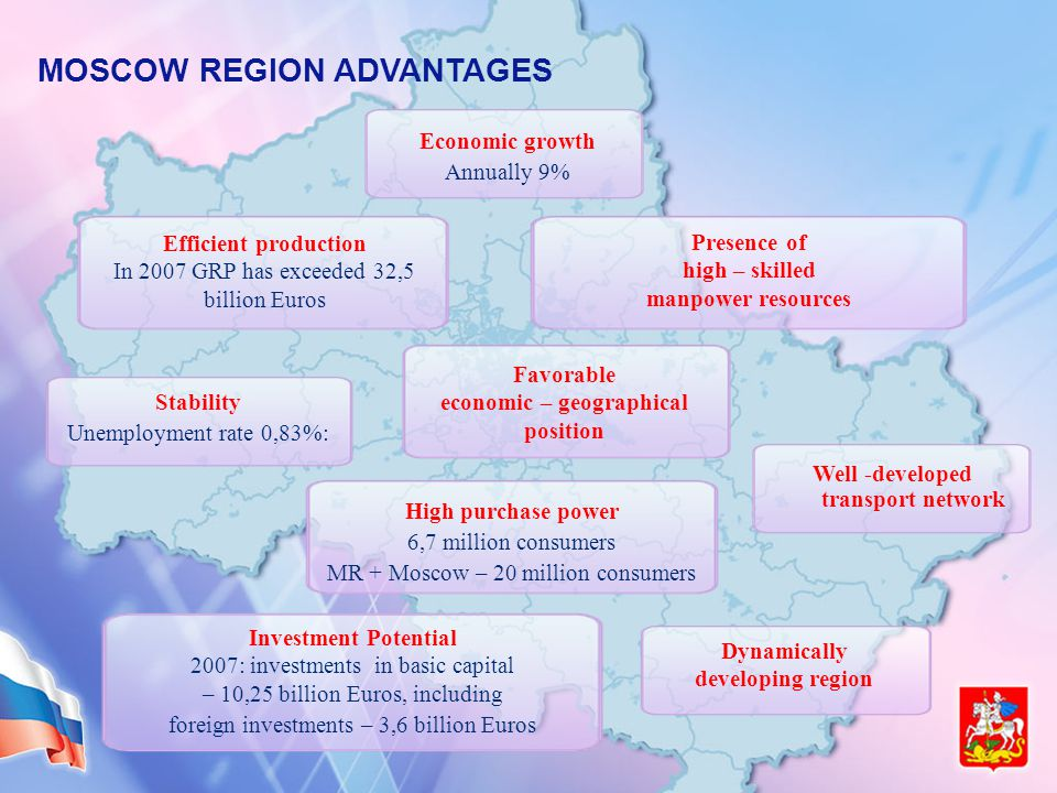 MOSCOW REGION ADVANTAGES Economic growth Annually 9% Efficient production In 2007 GRP has exceeded 32,5 billion Euros Stability Unemployment rate 0,83%: Investment Potential 2007: investments in basic capital – 10,25 billion Euros, including foreign investments – 3,6 billion Euros Dynamically developing region Favorable economic – geographical position Well -developed transport network Presence of high – skilled manpower resources High purchase power 6,7 million consumers MR + Moscow – 20 million consumers