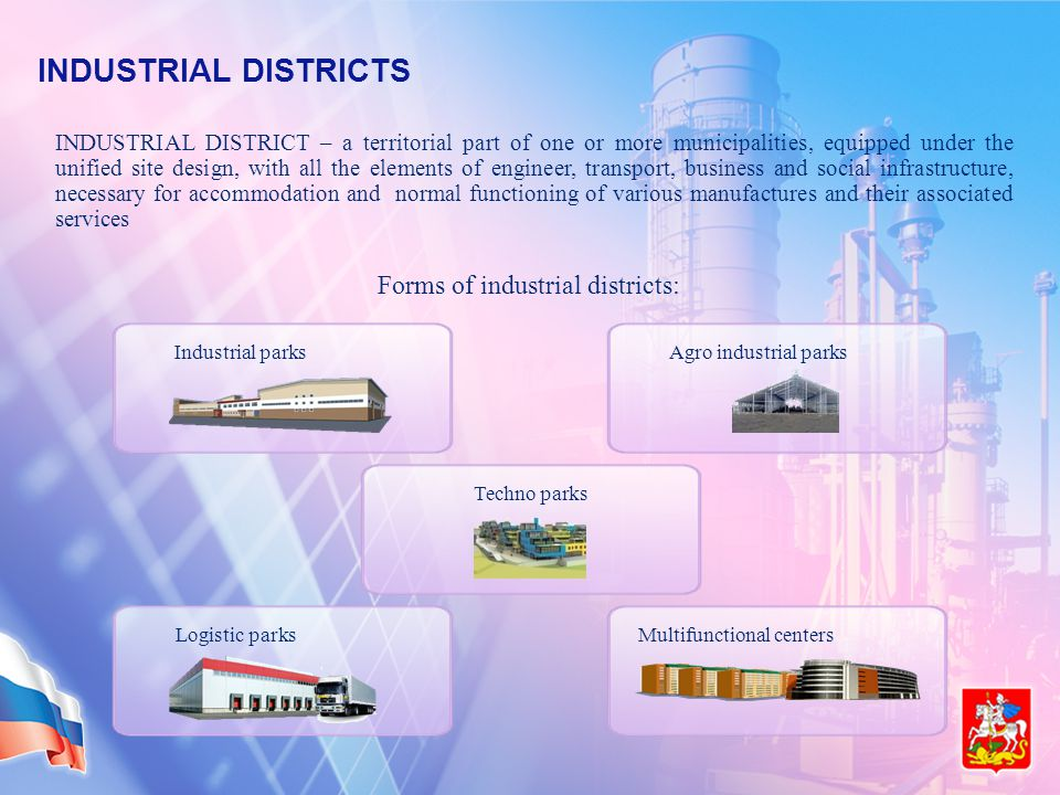 INDUSTRIAL DISTRICTS INDUSTRIAL DISTRICT – a territorial part of one or more municipalities, equipped under the unified site design, with all the elements of engineer, transport, business and social infrastructure, necessary for accommodation and normal functioning of various manufactures and their associated services Forms of industrial districts: Industrial parksAgro industrial parksLogistic parksTechno parksMultifunctional centers